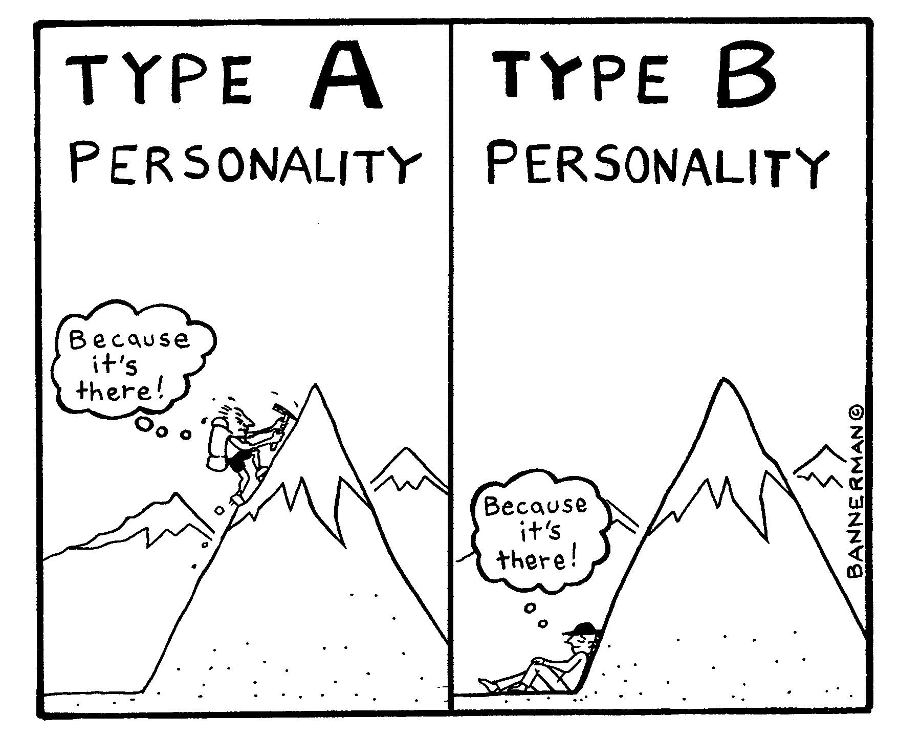 a i b